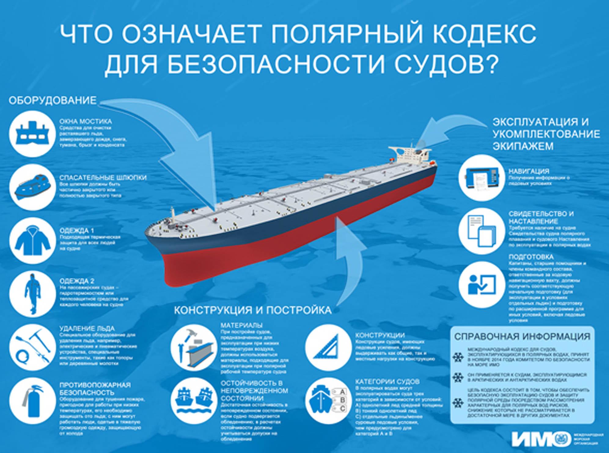 Russian_thumbnail.jpg